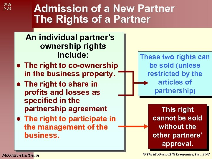 Admission of a New Partner The Rights of a Partner Slide 9 -29 An