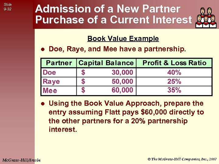 Slide 9 -32 Admission of a New Partner Purchase of a Current Interest Book