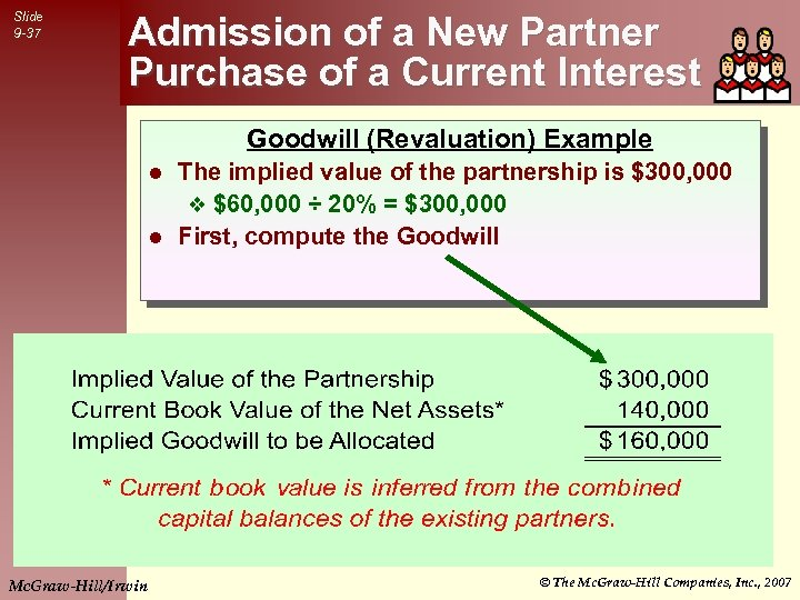 Slide 9 -37 Admission of a New Partner Purchase of a Current Interest Goodwill