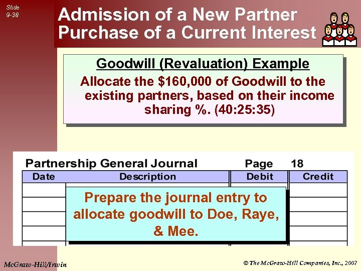 Slide 9 -38 Admission of a New Partner Purchase of a Current Interest Goodwill