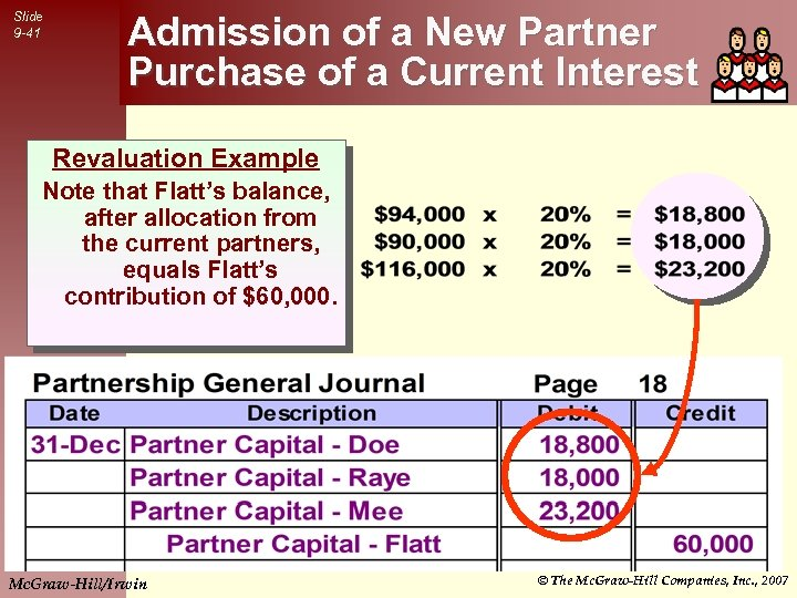 Slide 9 -41 Admission of a New Partner Purchase of a Current Interest Revaluation