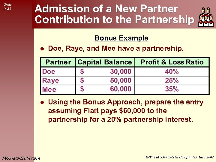 Slide 9 -43 Admission of a New Partner Contribution to the Partnership Bonus Example