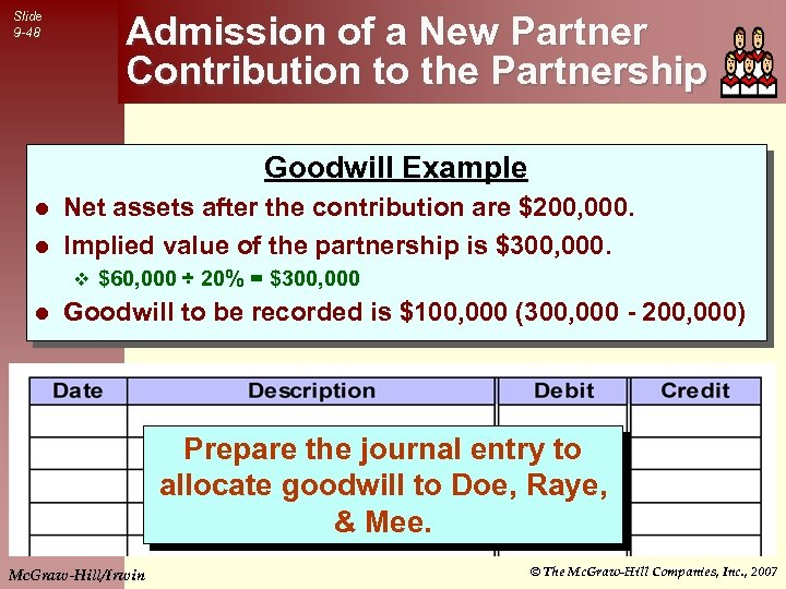 Slide 9 -48 Admission of a New Partner Contribution to the Partnership Goodwill Example