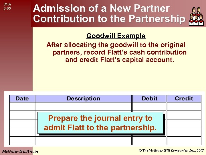 Slide 9 -50 Admission of a New Partner Contribution to the Partnership Goodwill Example