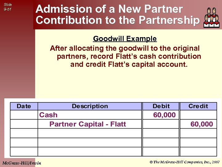 Slide 9 -51 Admission of a New Partner Contribution to the Partnership Goodwill Example