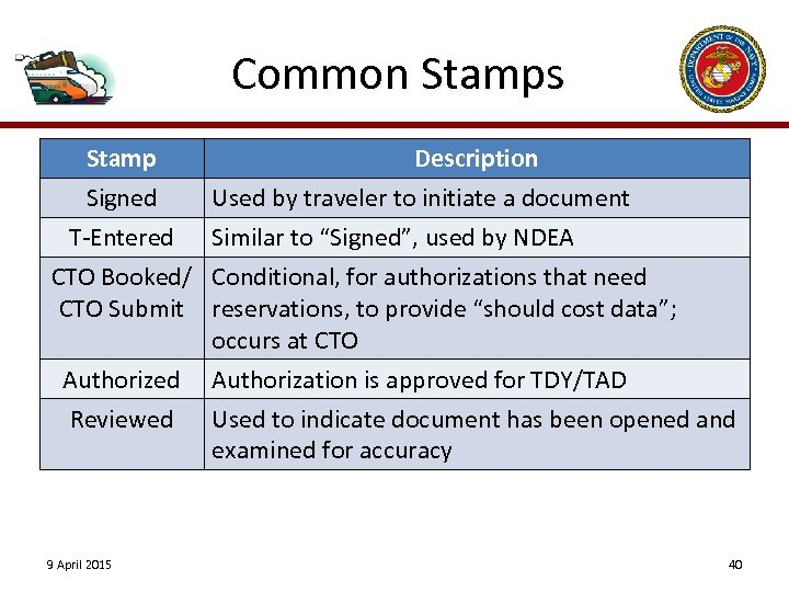 Common Stamps Stamp Signed T-Entered CTO Booked/ CTO Submit Authorized Reviewed 9 April 2015