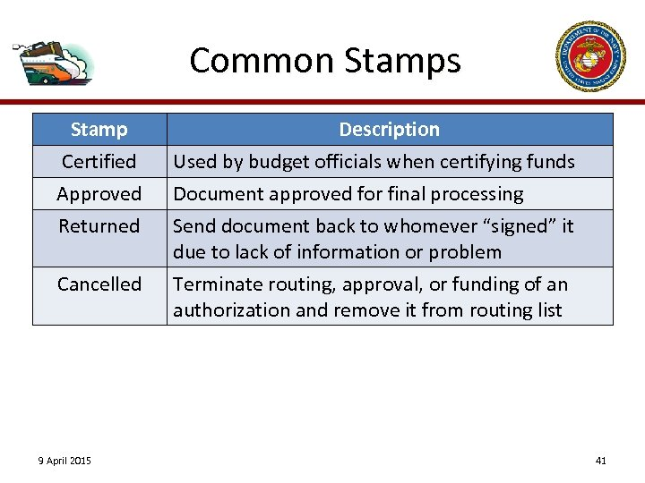 Common Stamps Stamp Description Certified Used by budget officials when certifying funds Approved Document