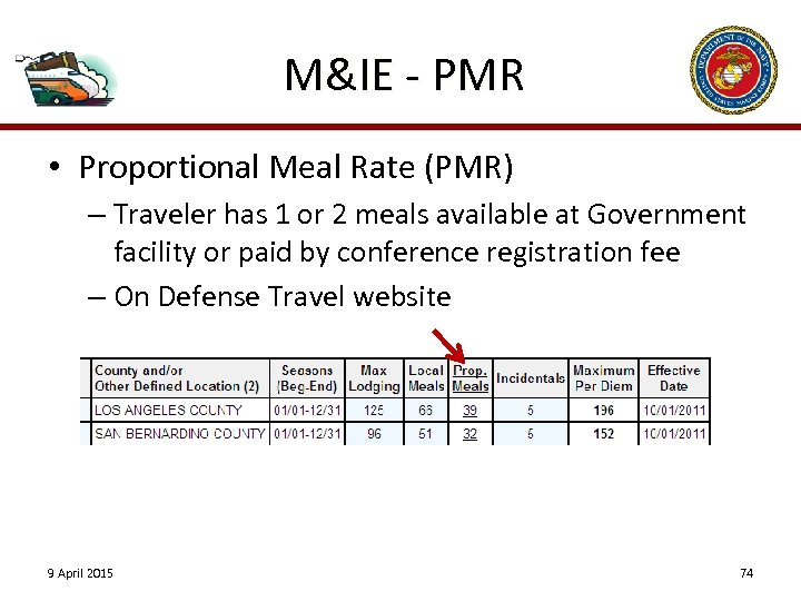 M&IE - PMR • Proportional Meal Rate (PMR) – Traveler has 1 or 2