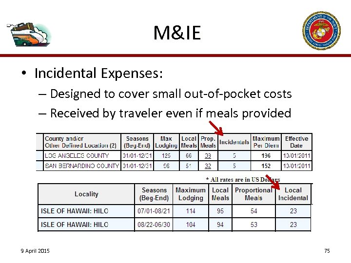 M&IE • Incidental Expenses: – Designed to cover small out-of-pocket costs – Received by