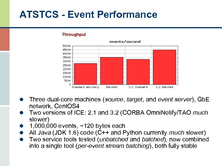 ATSTCS - Event Performance l Three dual-core machines (source, target, and event server), Gb.