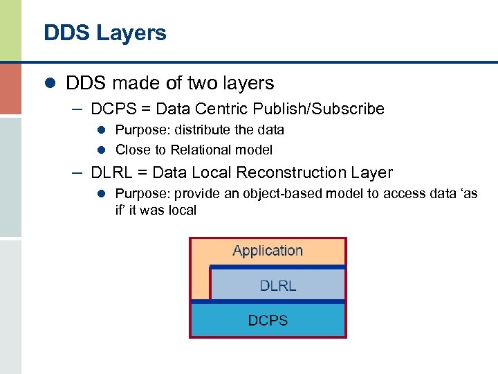 DDS Layers l DDS made of two layers – DCPS = Data Centric Publish/Subscribe