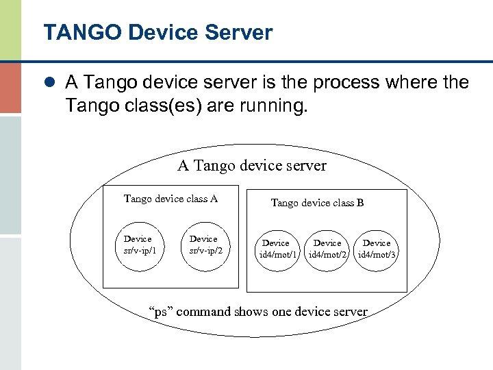 TANGO Device Server l A Tango device server is the process where the Tango