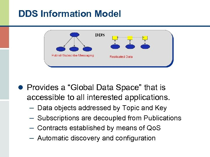 """DDS Information Model l Provides a """"Global Data Space"""" that is accessible to all"""