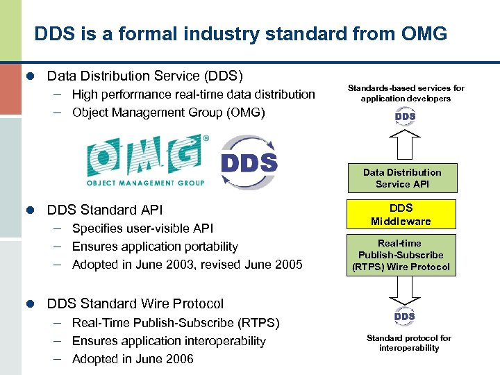 DDS is a formal industry standard from OMG l Data Distribution Service (DDS) –