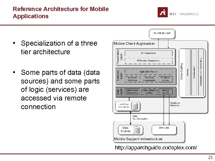 Reference Architecture for Mobile Applications • Specialization of a three tier architecture • Some