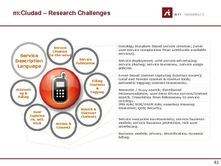 m: Ciudad – Research Challenges Service Description Language Service Publication Filling Contents & Tagging