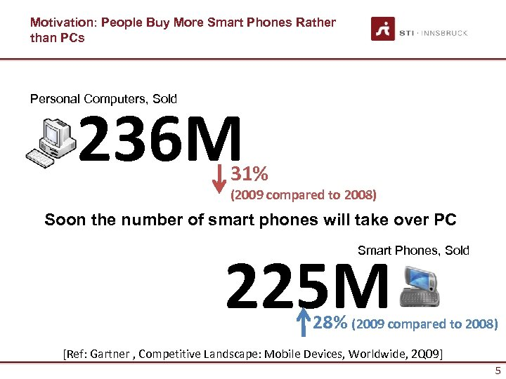 Motivation: People Buy More Smart Phones Rather than PCs Personal Computers, Sold 236 M