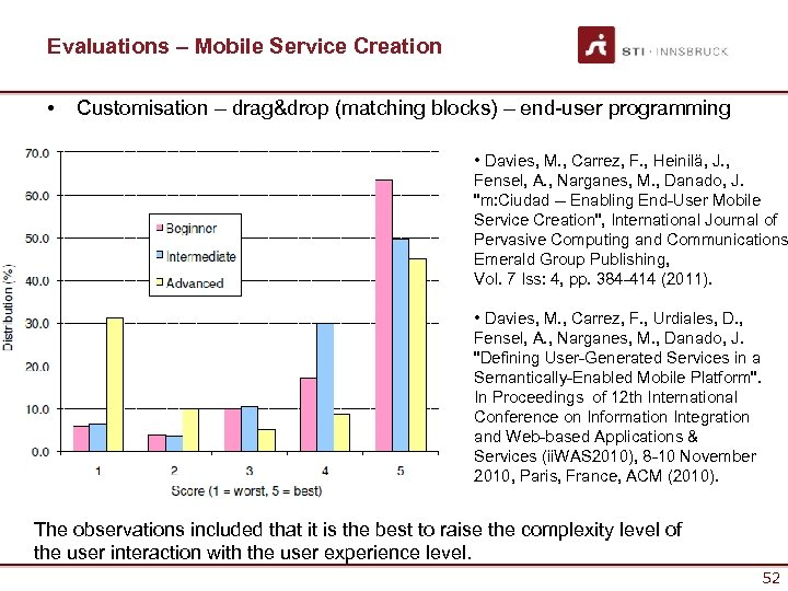 Evaluations – Mobile Service Creation • Customisation – drag&drop (matching blocks) – end-user programming