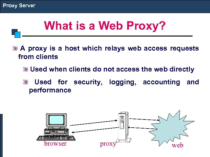Proxy Server What is a Web Proxy? A proxy is a host which relays