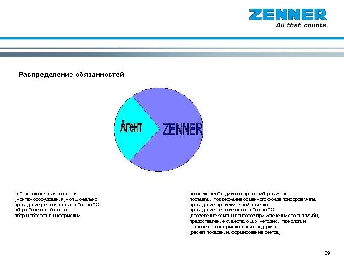 Распределение обязанностей работа с конечным клиентом (монтаж оборудования) - опционально проведение регламентных работ по