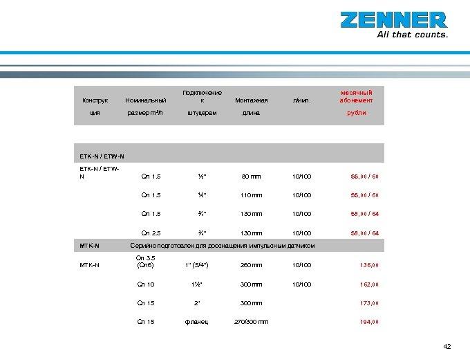Конструк Номинальный Подключение к Монтажная ция размер m³/h штуцерам длина ETK-N / ETW-N ETK-N