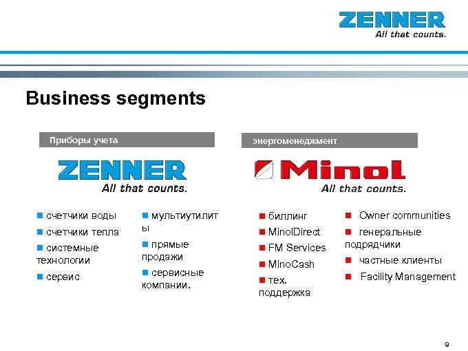 Business segments Приборы учета энергоменеджмент n счетчики воды n мультиутилит n биллинг n Owner