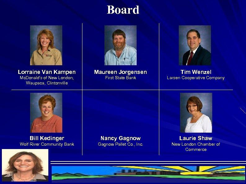 Board Lorraine Van Kampen Maureen Jorgensen Tim Wenzel Mc. Donald's of New London, Waupaca,