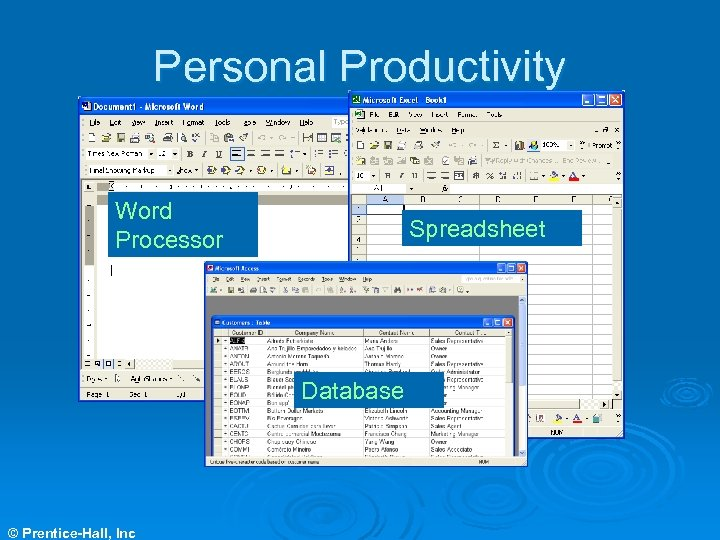 Personal Productivity Word Processor Spreadsheet Database © Prentice-Hall, Inc