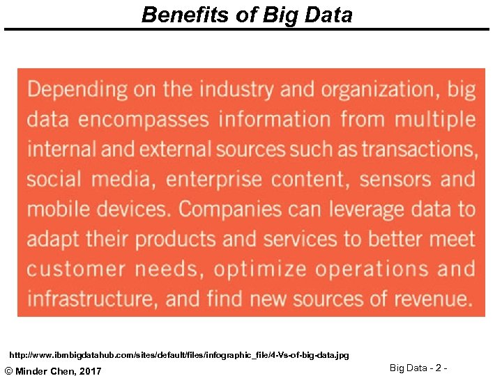 Benefits of Big Data http: //www. ibmbigdatahub. com/sites/default/files/infographic_file/4 -Vs-of-big-data. jpg © Minder Chen, 2017