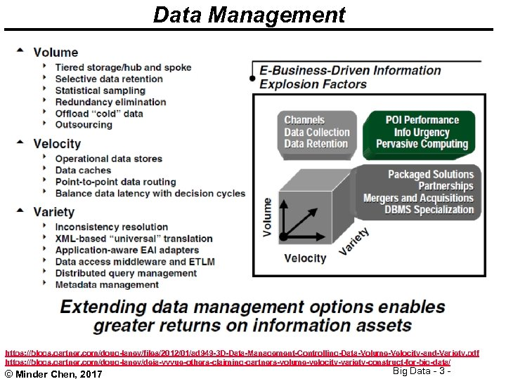 Data Management https: //blogs. gartner. com/doug-laney/files/2012/01/ad 949 -3 D-Data-Management-Controlling-Data-Volume-Velocity-and-Variety. pdf https: //blogs. gartner. com/doug-laney/deja-vvvue-others-claiming-gartners-volume-velocity-variety-construct-for-big-data/