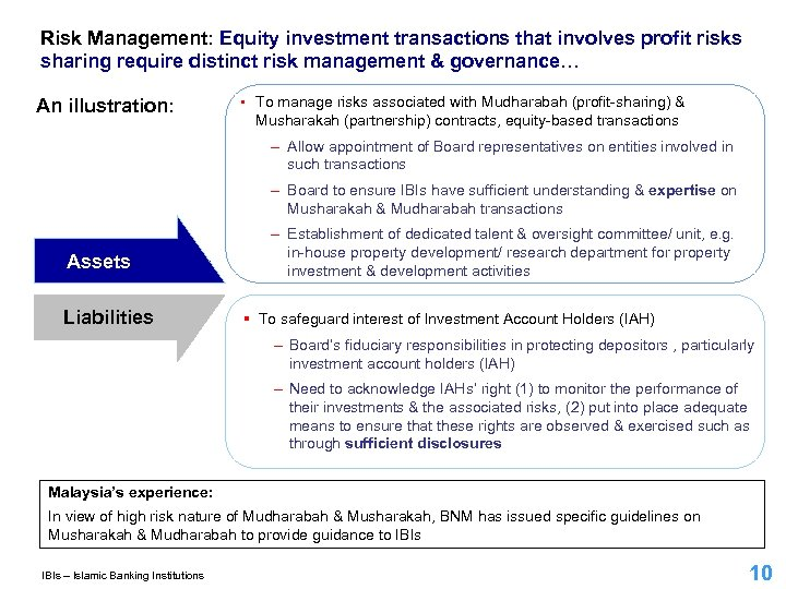 Risk Management: Equity investment transactions that involves profit risks sharing require distinct risk management