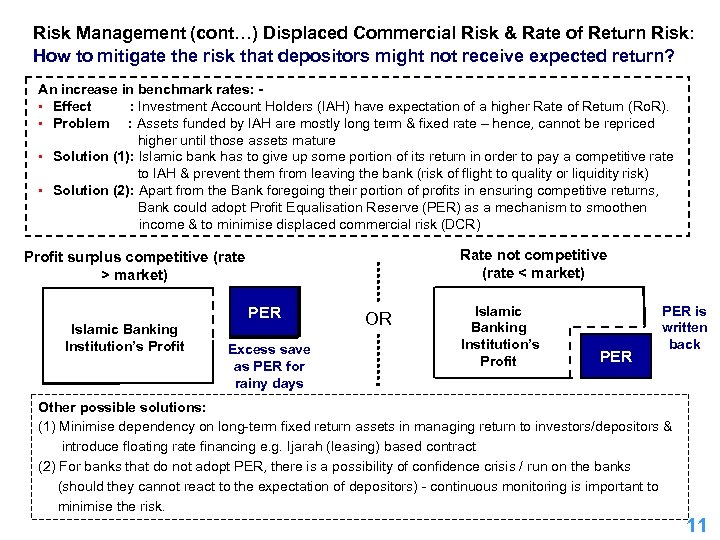 Risk Management (cont…) Displaced Commercial Risk & Rate of Return Risk: How to mitigate