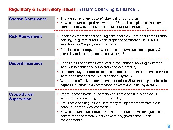 Regulatory & supervisory issues in Islamic banking & finance… Shariah Governance § Shariah compliance: