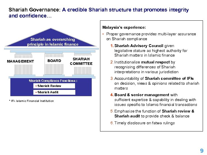Shariah Governance: A credible Shariah structure that promotes integrity and confidence… Malaysia's experience: §