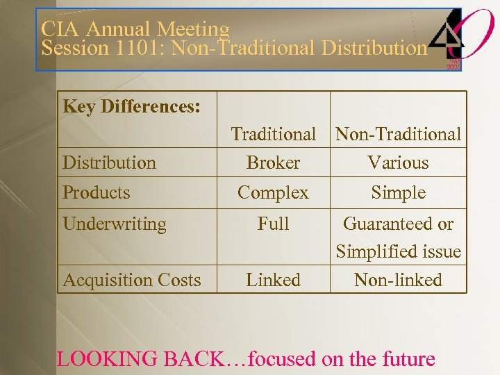 CIA Annual Meeting Session 1101: Non-Traditional Distribution Key Differences: Distribution Products Underwriting Acquisition Costs