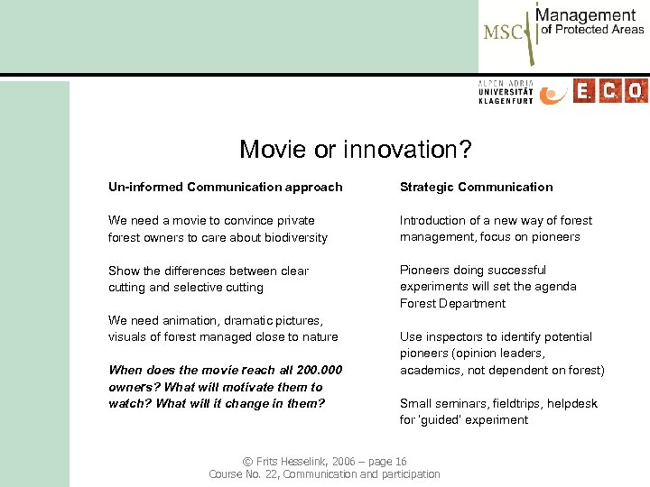 Movie or innovation? Un-informed Communication approach Strategic Communication We need a movie to convince