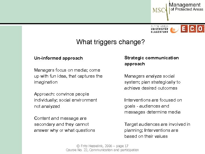 What triggers change? Un-informed approach Managers focus on media; come up with fun idea,