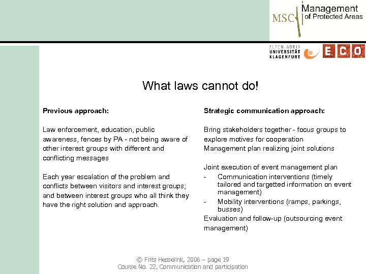 What laws cannot do! Previous approach: Strategic communication approach: Law enforcement, education, public awareness,