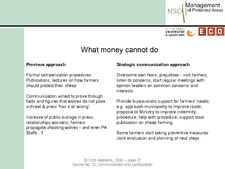 What money cannot do Previous approach Strategic communication approach Formal compensation procedures Publications, lectures