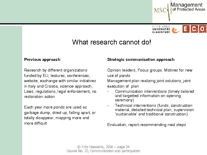 What research cannot do! Previous approach Strategic communication approach Research by different organizations funded