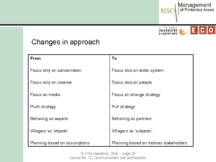 Changes in approach From To Focus only on conservation Focus also on wider system