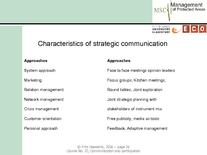 Characteristics of strategic communication Approaches System approach Face to face meetings opinion leaders Marketing