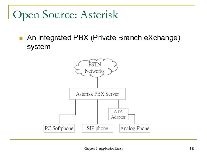 Open Source: Asterisk n An integrated PBX (Private Branch e. Xchange) system Chapter 6: