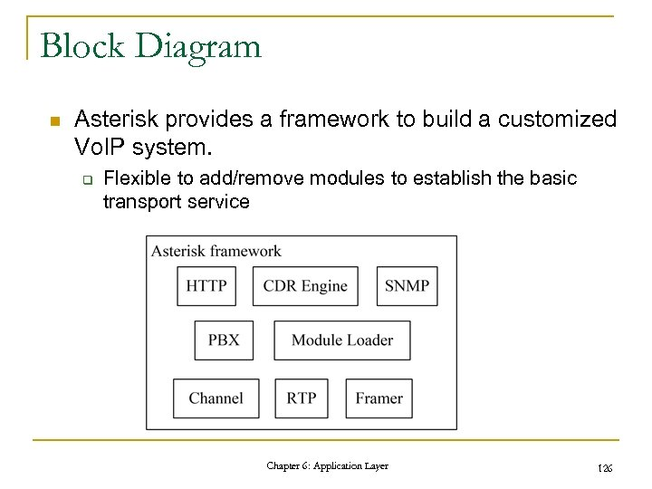 Block Diagram n Asterisk provides a framework to build a customized Vo. IP system.