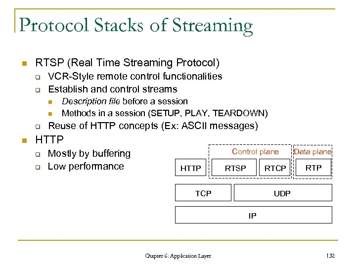 Protocol Stacks of Streaming n RTSP (Real Time Streaming Protocol) q q VCR-Style remote