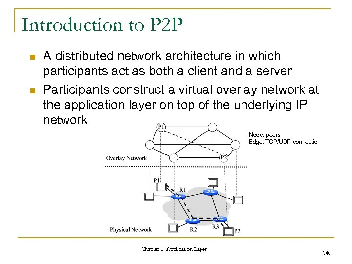 Introduction to P 2 P n n A distributed network architecture in which participants
