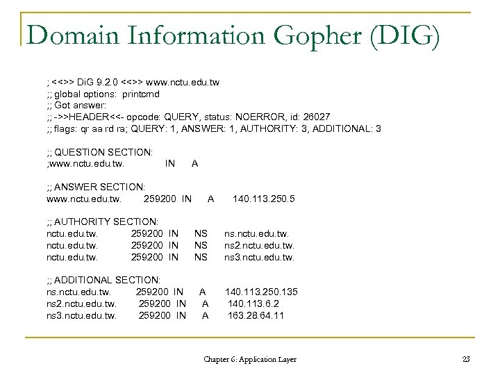 Domain Information Gopher (DIG) ; <<>> Di. G 9. 2. 0 <<>> www. nctu.