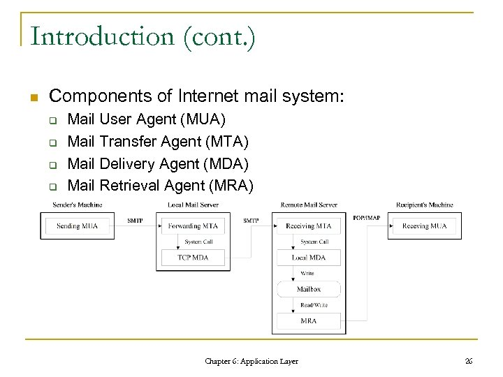 Introduction (cont. ) n Components of Internet mail system: q q Mail User Agent