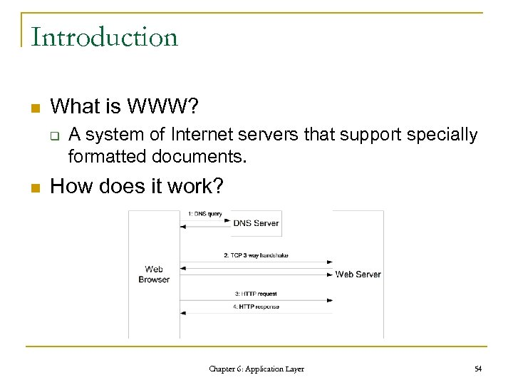Introduction n What is WWW? q n A system of Internet servers that support