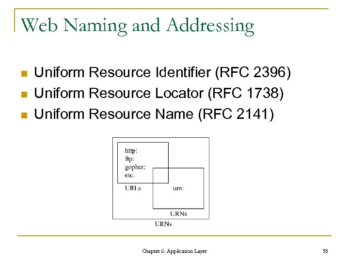 Web Naming and Addressing n n n Uniform Resource Identifier (RFC 2396) Uniform Resource